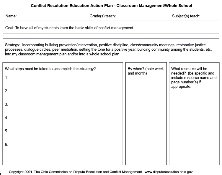 CRE Action Plan For Classroom Management